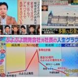 『ぷよぷよ作った社長の人生の末路www』の画像