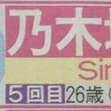 『坂道3グループの出場曲は!?『紅白歌合戦』出場者 歌唱曲予想が公開!!!!!!【乃木坂46】』の画像