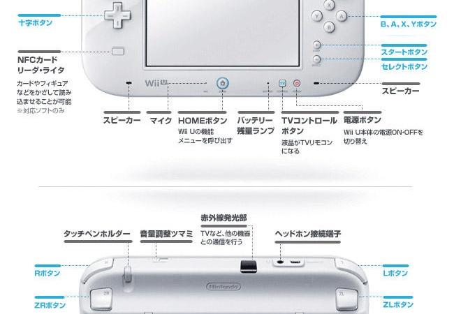 WiiUゲームパッドの単体販売がスタート!なんと値段が…