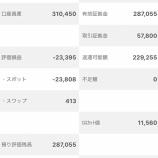 『2019年9月30日週のトラッキングトレードの利益は1,685円でした。』の画像