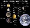NASAが木星の衛星エウロパについて「驚くべき」発表を予告