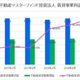 『野村不動産マスターファンド投資法人の第6期(2019年2月期)決算・一口当たり分配金は3,084円』の画像