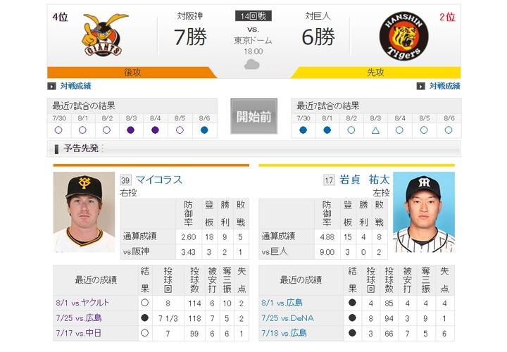 【 巨人実況!】vs 阪神(14回戦)!先発はマイコラス!18:00~