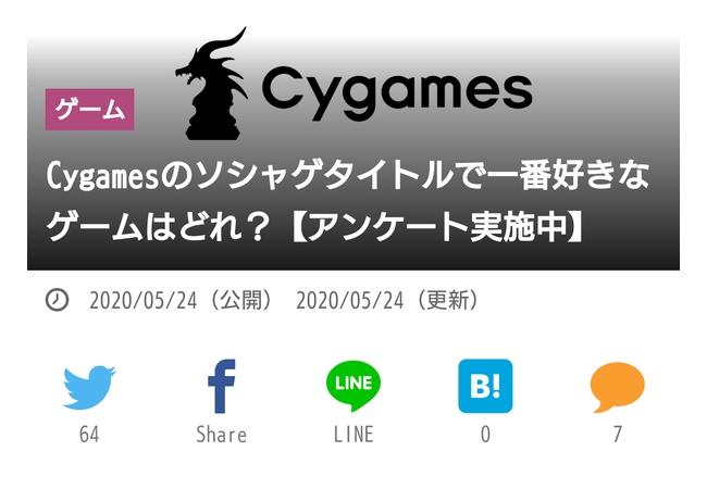 【速報】Cygamesのゲーム人気投票が出る。一位はもちろん