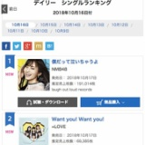 =LOVE 4th「Want you! Want you!」、初日は69,385枚