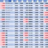 『10/25 エスパス秋葉原 周年』の画像
