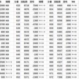 『12/9 ビックマーチ西川田 寺井一択』の画像