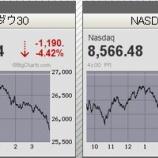 『米国株式市場ダウ平均株価1190ドル安、新型肺炎拡大が警戒』の画像