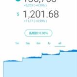 『【双日収支報告】WealthNavi収支報告ver55』の画像