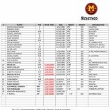 『古川侑利のプエルトリコウインターリーグの成績』の画像