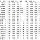 『12/29 ZENT竜ヶ崎 バズーカ、マシンガン』の画像