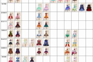 【ミリシタ】PrincessSSR・イベントSR衣装まとめ(2018年12月「ミリオンフェス」まで)