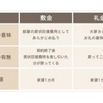 【悲報】敷金礼金ゼロの物件から退居した結果ww