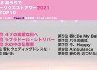 「チーム8の勝手にリクエストアワー(2014年〜2015年楽曲)」順位まとめ