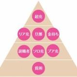 『橘玲の「幸福の「資本」論」を読んでみた』の画像