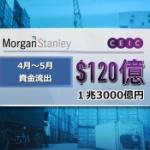 【動画】中国、資金流出が止まらない!4~5月だけで1.3兆円が株式市場から流出 [海外]