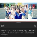『[イコラブ] =LOVE「君と私の歌」MV 再生回数 100万到達おめ♪』の画像