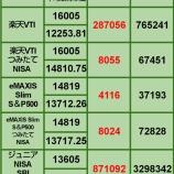 『【3月の買い増し状況】3月24日 iDeCo、投信評価損益』の画像