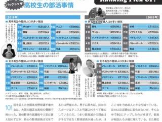 【急募】サッカー人気を復活させる方法ωωωω