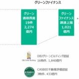 『イオンリート投資法人・グリーンボンド債を発行』の画像