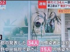 「東京アラート」発動!