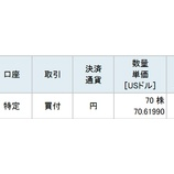 『【MO】不人気優良株アルトリア株を57万円分買い増したよ!』の画像