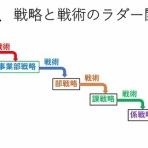 kikuzakaのblog