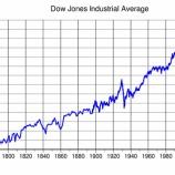 『【米国株】NYダウ、100万ドル超えはほぼ確実!疫病や戦争など幾度の困難を乗り越えた歴史を持つアメリカ経済。』の画像
