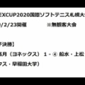 札幌国際インドア◆男子決勝Photo&動画◆