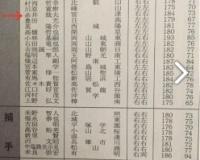 糸井嘉男の本名が「糸井哉夫」であるという事実