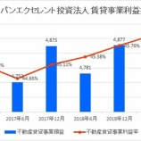 『ジャパンエクセレント投資法人の第26期(2019年6月期)決算・一口当たり分配金は2,827円』の画像