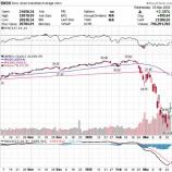 『目先の株価は気にするな!米国株の壮大な強気相場が始まる!』の画像