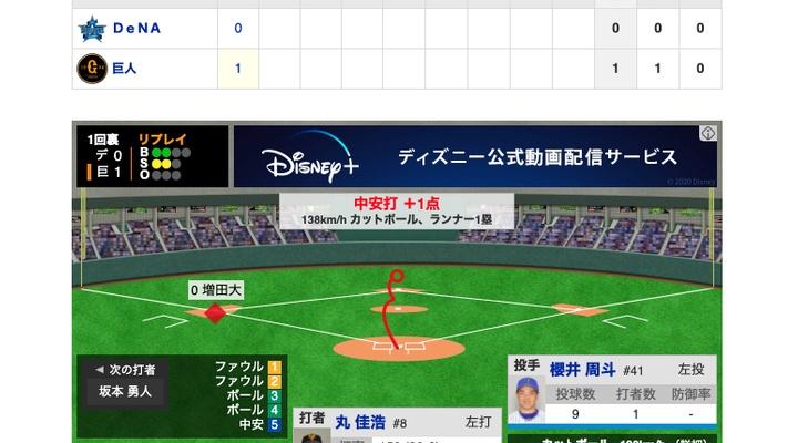 【動画】<巨人vsDeNA 2回戦> 巨人・丸が先制のタイムリー!【巨1-0De】