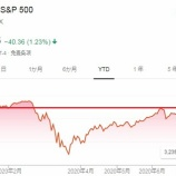 『S&P500インデックスファンドは必ずしも指数に連動していない?』の画像
