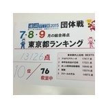 『速読甲子園のランキング発表!』の画像