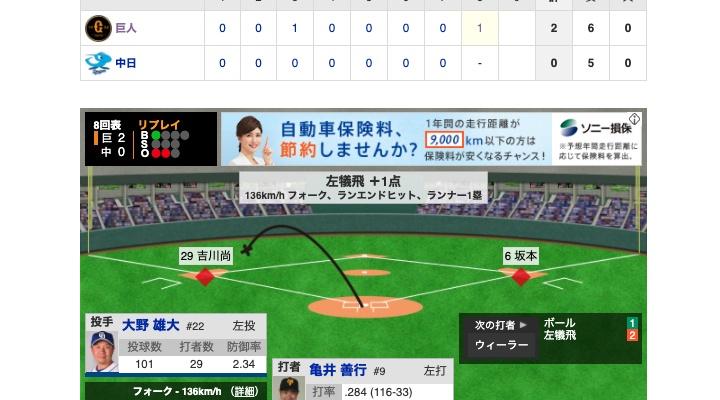 【動画】<巨人×中日 16回戦> 巨人・亀井が犠牲フライで追加点!【巨2-0中】