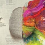 『才能学のニーズ別コンテンツ』の画像