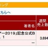 『【乃木坂46】『N46MODE』ついに5万部突破キタ━━━━(゚∀゚)━━━━!!!』の画像