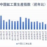 『中国経済指標、軒並み市場予想を下回るも、景気刺激策次第では株価反発か』の画像