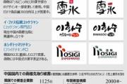 「ソルビン」どっちが元祖? 中国で横行する韓国ブランド商標先取り…2ch「台湾だろ」