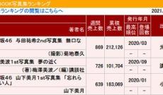 【乃木坂46】超朗報!!!!3期生の3人が、とんでもない快挙達成!!!!!!!!!!!!!