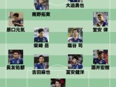アジア杯決勝・カタール戦の日本代表のメンツw