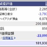 『週末(11月19日)の保有資産。1億8193万。』の画像