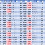 『2/14 みとやジャックポット錦糸町 旧イベ』の画像