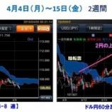 『勝負はここから!日米の金融政策金利』の画像