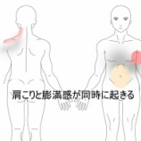 『五十肩 室蘭登別すのさき鍼灸整骨院 症例報告』の画像