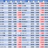 『9/18 エスパス高田馬場本店 旧イベ』の画像