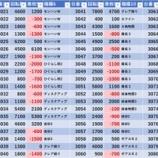 『1/3 エスパス西武新宿駅前 日曜』の画像