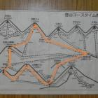 『広島県民の森 縦走 July 16, 2013』の画像