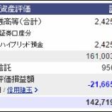 『週末(1月21日)の保有資産。1億4271万。』の画像